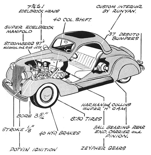 CCC-bob-pierson-36-ford-resto-11