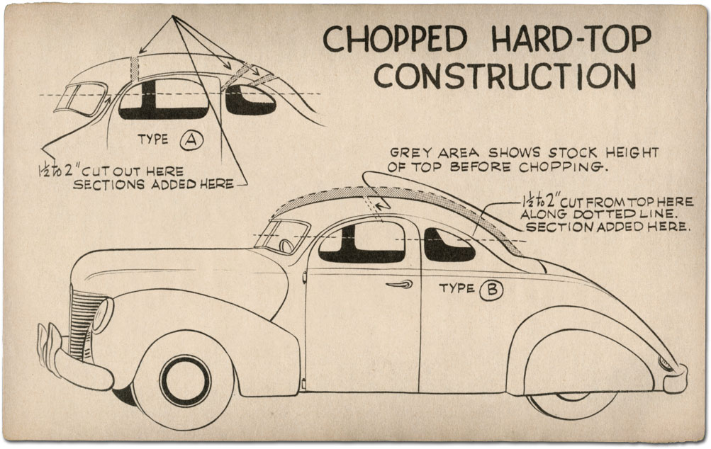 CCC-chopped-top-history-dan-post-illustration